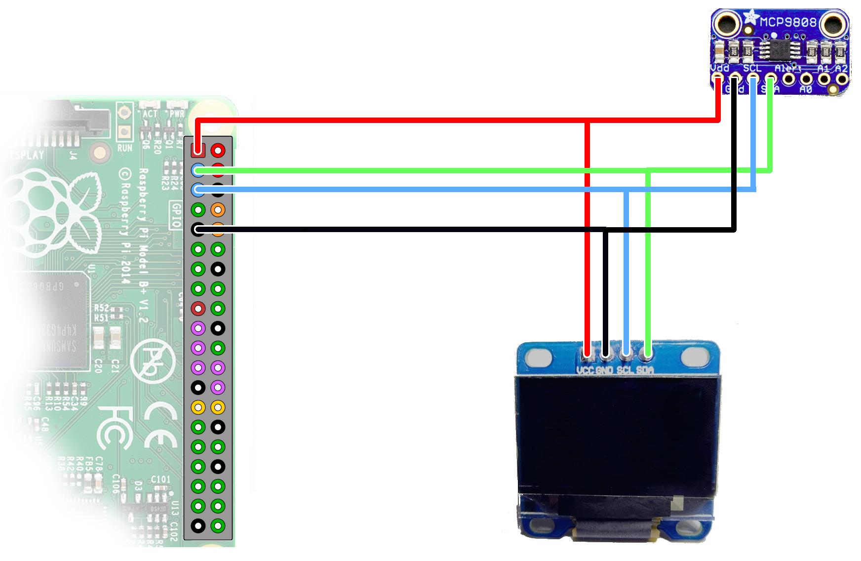 Wiringpi Example C Schematics Data Wiring Diagrams En I2c 10 Diagram Images Originalpart Co